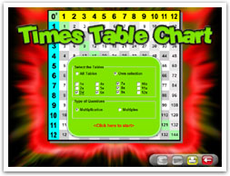 Interactive times tables multiplication times tables times - Multiplication table interactive ...
